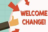 Text Sign Showing Welcome Change. Conceptual Photo To Accept With Pleasure The Occurrence Longawaite poster
