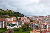 Landmarks Of Lisbon poster