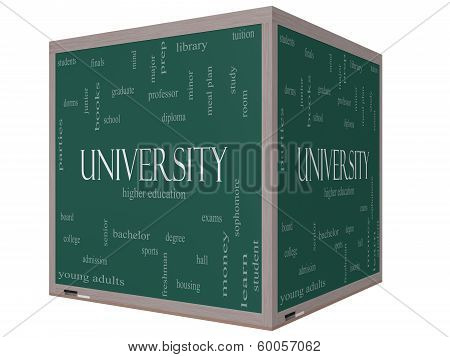 University Word Cloud Concept On A 3D Cube Blackboard
