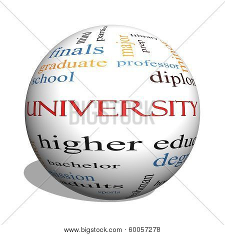 University 3D Sphere Word Cloud Concept