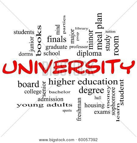 University Word Cloud Concept In Red Caps