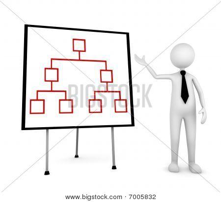 Organization Presentation