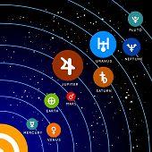 stock photo of uranus  - Planet of Solar System - JPG