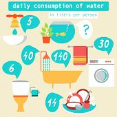 foto of save water  - Infographics daily consumption of water - JPG