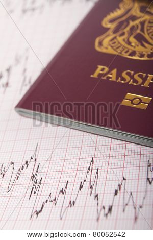 Uk Passport On Ecg Printout To Illustrate Risk Of Catching Illness Overseas