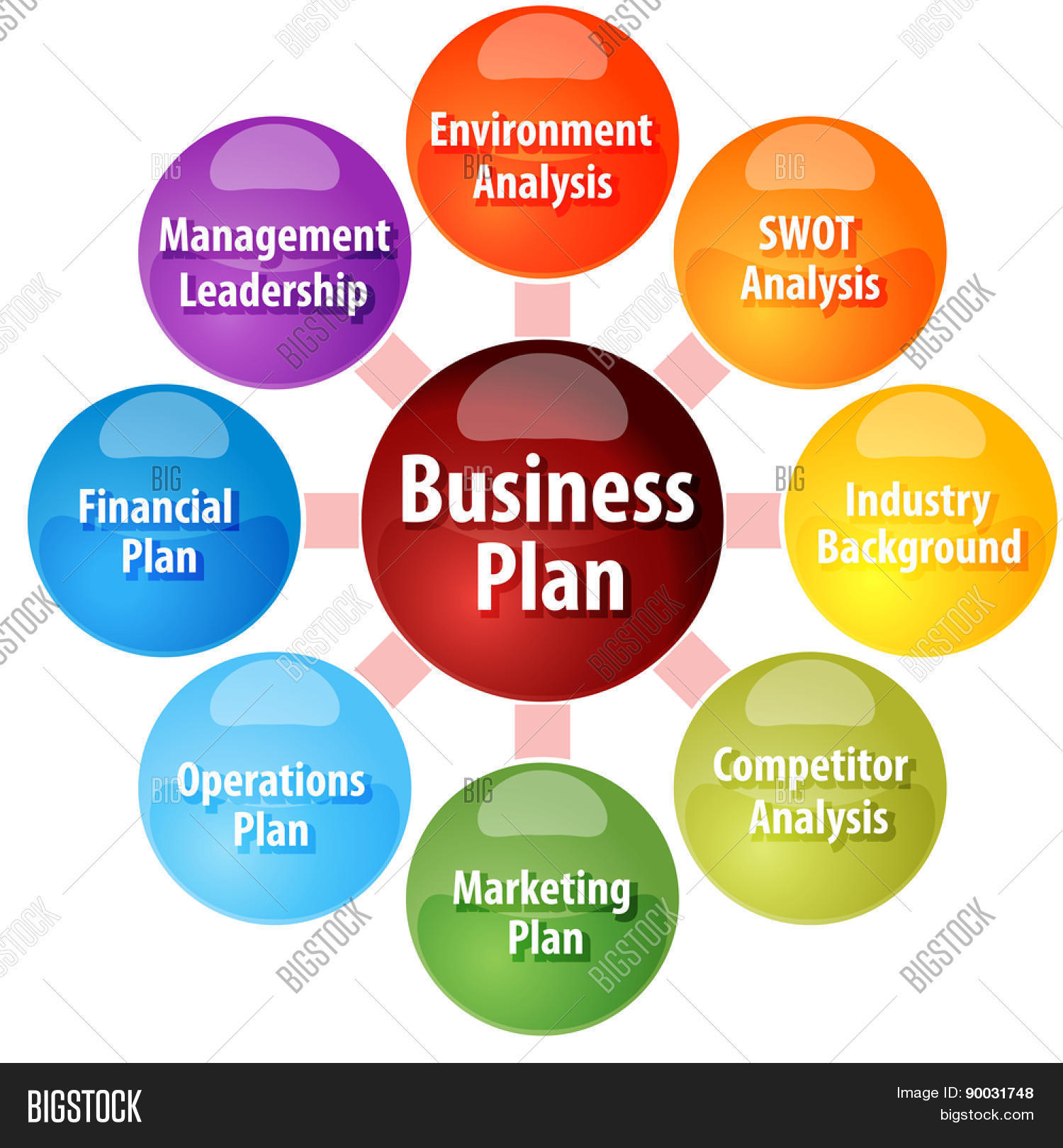business strategy concept infographic diagram illustration of    business strategy concept infographic diagram illustration of parts of business plan vector