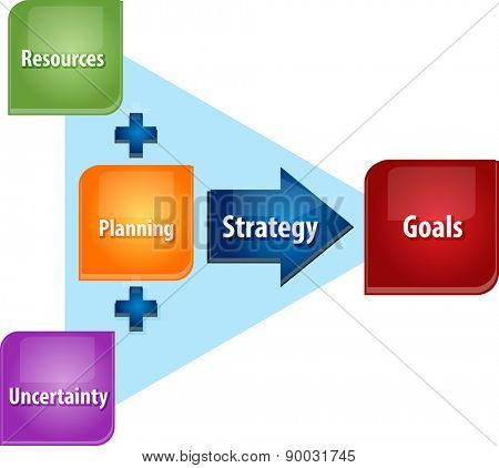 business strategy concept infographic diagram illustration of strategy planning attain goals vector