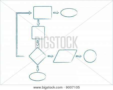 Database diagram or flowchart