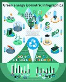 picture of isometric  - Green energy infographics set with ecology and environment isometric symbols and charts vector illustration - JPG