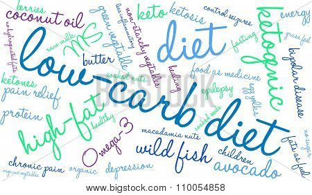Low-Carb Diet Word Cloud