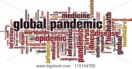 Global Pandemic Word Cloud