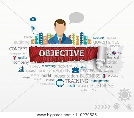 Objective Concept And Business Man.