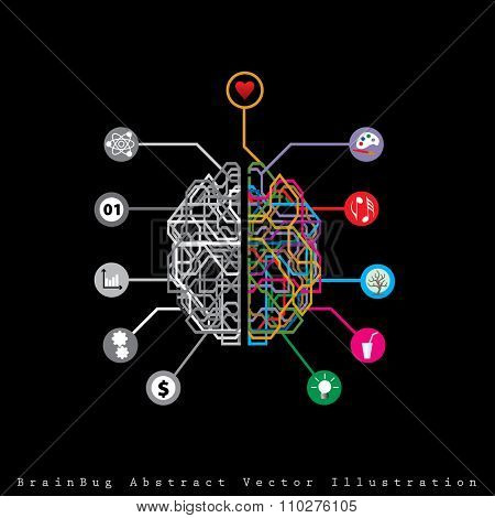 vector abstract digital brain like bug with left and right human brain hemispheres