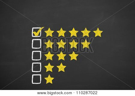 Rating Stars Concept on Blackboard