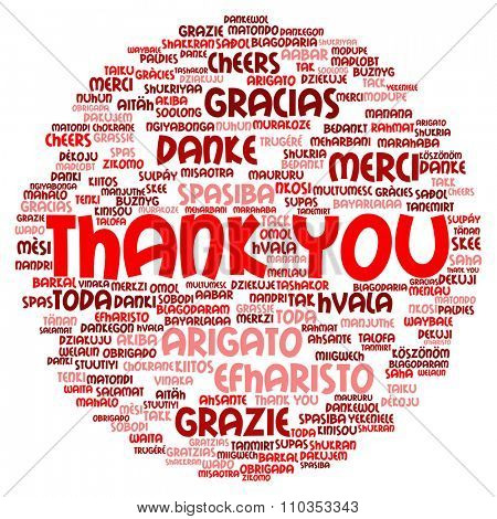 concept or conceptual abstract thank you word cloud in different