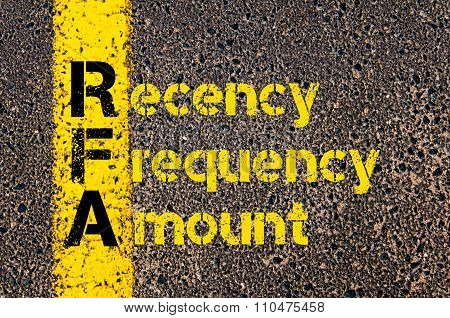 Accounting Business Acronym Rfa Recency, Frequency, And Amount