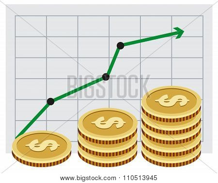 Investing money. Money growth graph