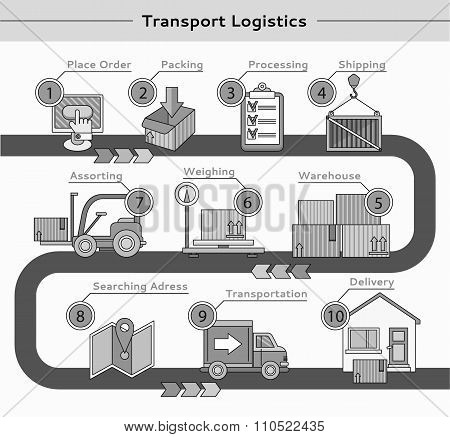 Transport Logistics Parcel Delivery