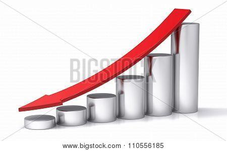 3D Isolated Profit Decrease Background