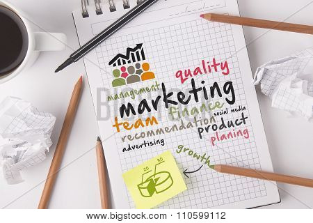 desktop marketing concept and related words