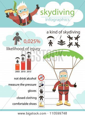 Infographics about skydiving