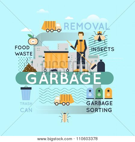 Garbage and garbage collection