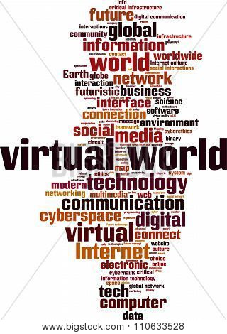Virtual World Word Cloud