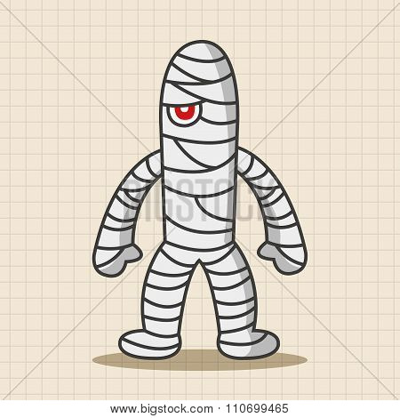 Bizarre Monster Theme Elements Vector,eps
