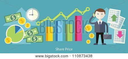 Share Price Exchange Concept Design