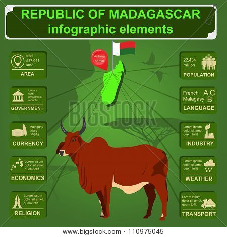 Madagascar infographics, statistical data, sights. Madagascar national symbol zebu