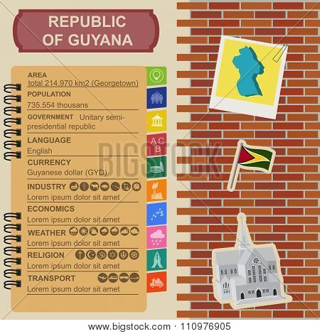 Guyana infographics, statistical data, sights. Cathedral of St. George, Georgetown
