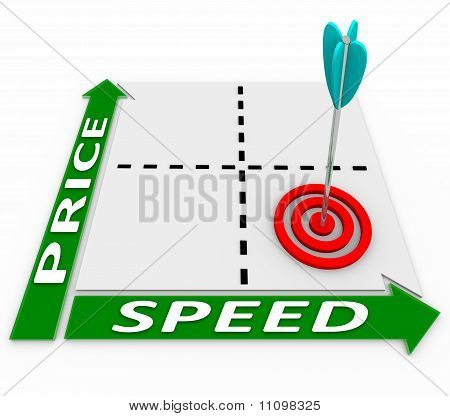 Price Speed Matrix - Arrow And Target