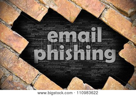 Hole In The Brick Wall With Word Email Phishing