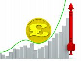 The Growth Of The British Pound Sterling. Graph Of Rapid Growth In The Value Of The British Pound St poster
