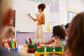 Female Teacher Standing At Whiteboard Teaching Maths Lesson To Elementary Pupils In School Classroom poster