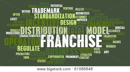 Franchise Business Concept as a Abstract Art