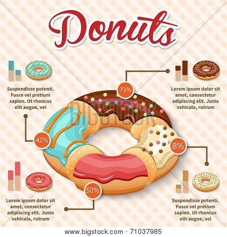 Donut infographics set