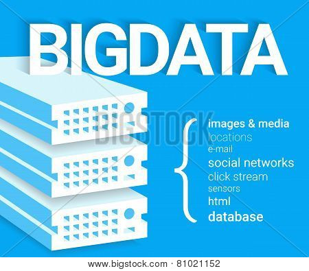 Big data - 4V visualisation