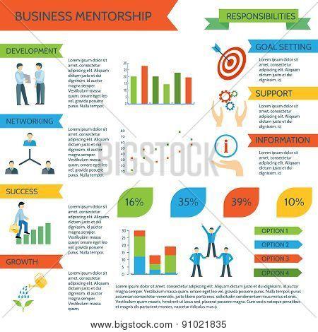 Mentoring Infographics Set