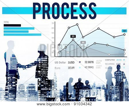 Process Analysis Method Procedure Steps Concept