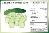foto of cucumbers  - Illustration of a cucumber and cucumber slices on a white background with a nutrition label - JPG
