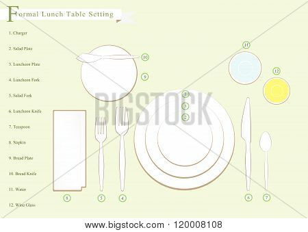 Detailed Illustration of Lunch Table Setting Diagram