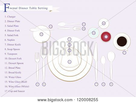 Detailed Illustration Of Dinner Table Setting Diagram