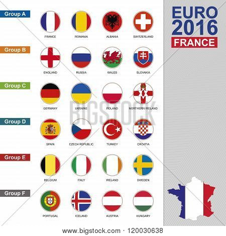 Football Euro 2016, All Groups, All Flags