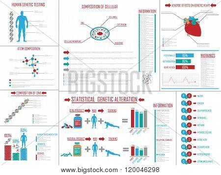Infographic Genetic Medicine