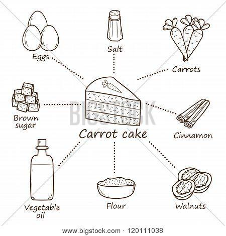 Carrot cake concept