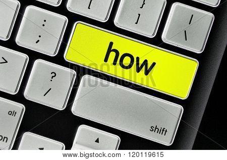 The Computer Keyboard Button Written Word How