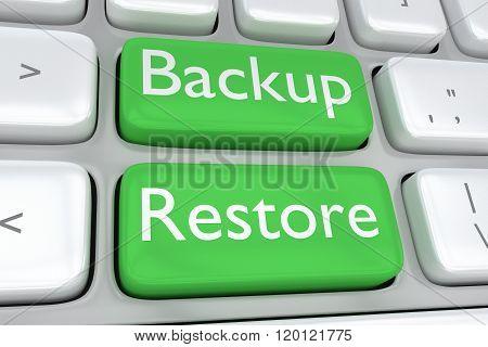 Backup Restore Concept