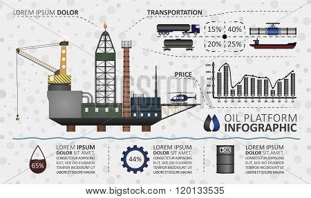 Oil platform infographics