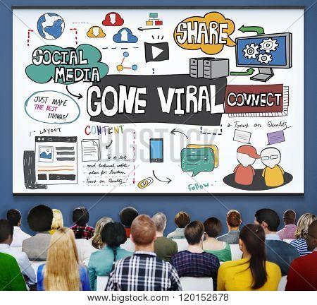 Gone Viral Multimedia Internet Content Concept